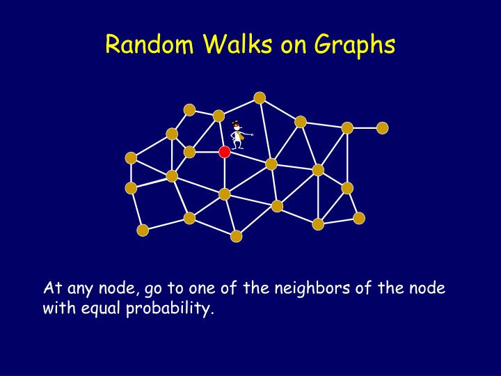 Random Walks on Graphs