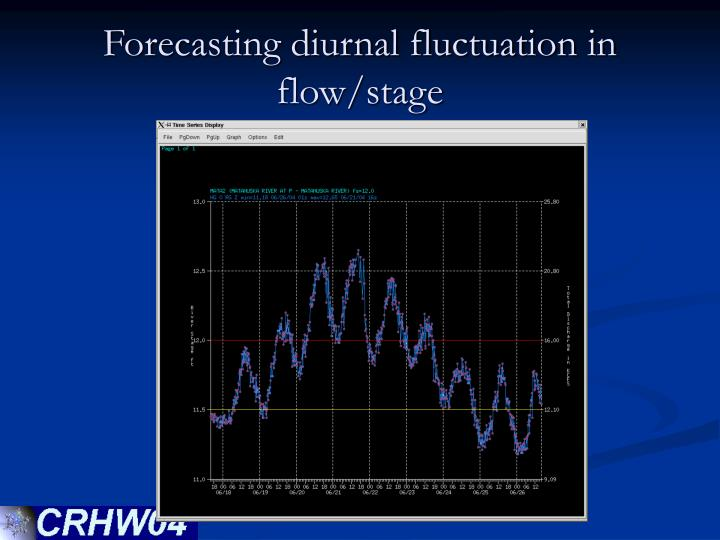 Forecasting diurnal fluctuation in flow/stage