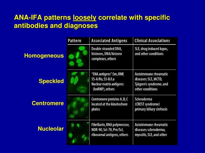 ANA-IFA patterns