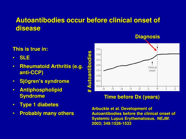 Autoantibodies occur before clinical onset of disease