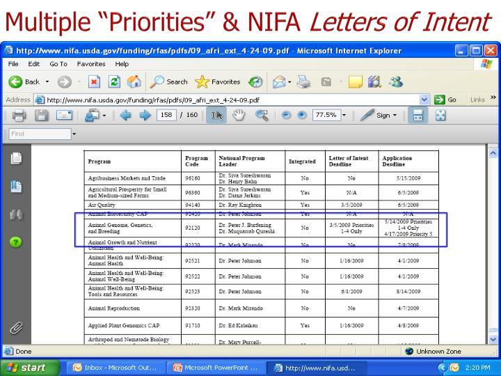 """Multiple """"Priorities"""" & NIFA"""