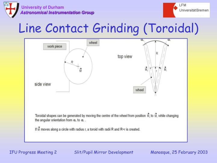 Line Contact Grinding (Toroidal)