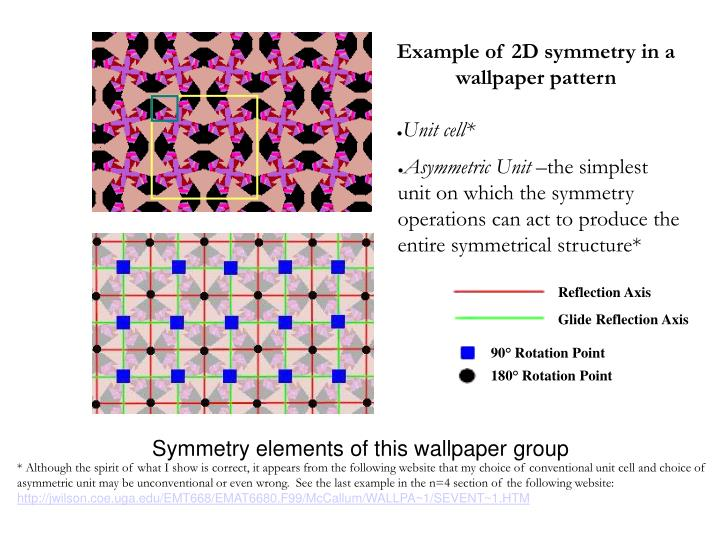 Example of 2D symmetry in a