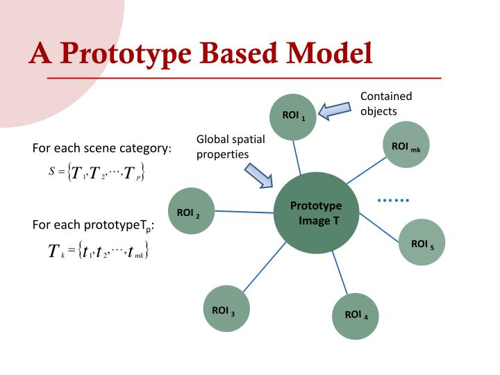 A Prototype Based Model