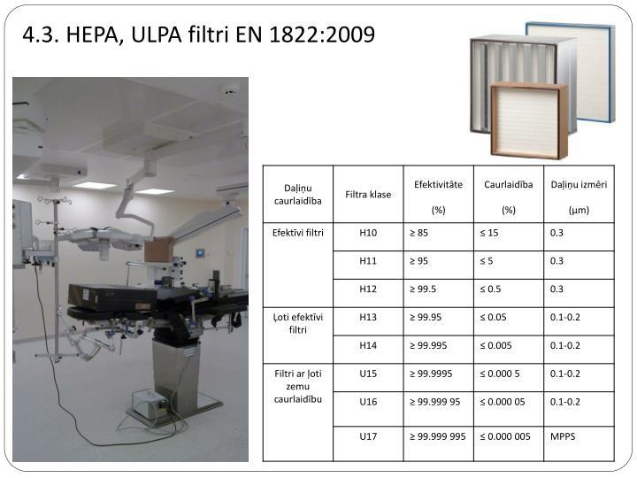 4.3. HEPA, ULPA