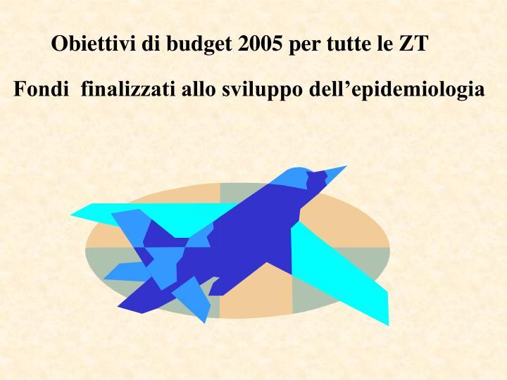 Obiettivi di budget 2005 per tutte le ZT