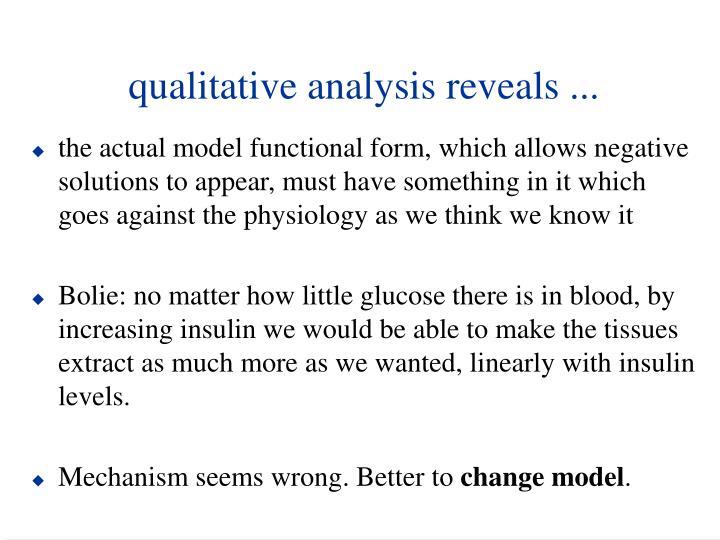 qualitative analysis reveals ...