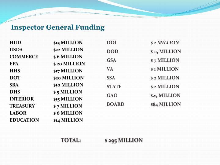 Inspector General Funding