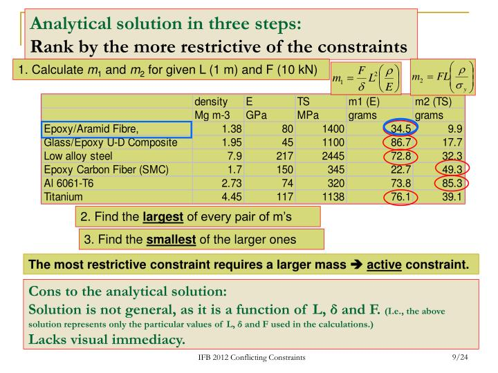 Analytical solution in three steps: