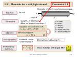 e8 1 materials for a stiff light tie rod constraint 1