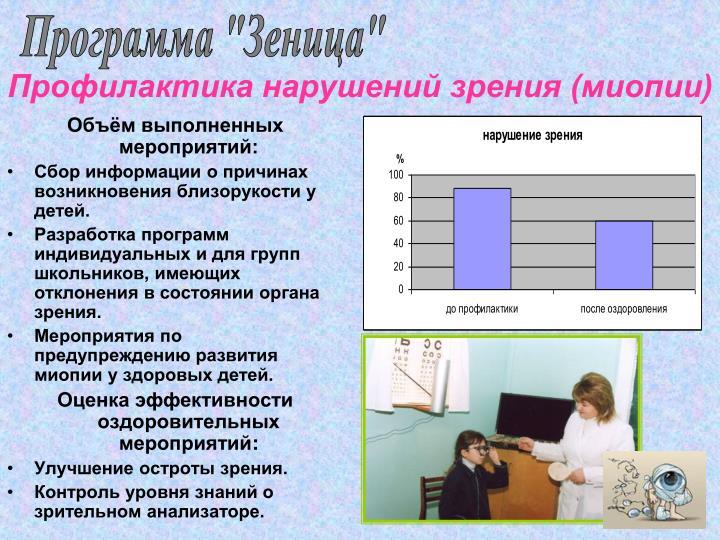 """Программа """"Зеница"""""""