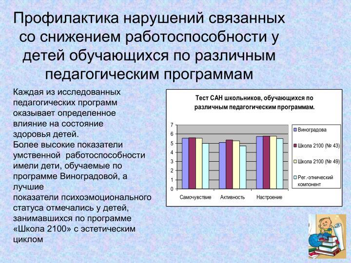 Профилактика нарушений связанных со снижением работоспособности у детей обучающихся по различным педагогическим программам