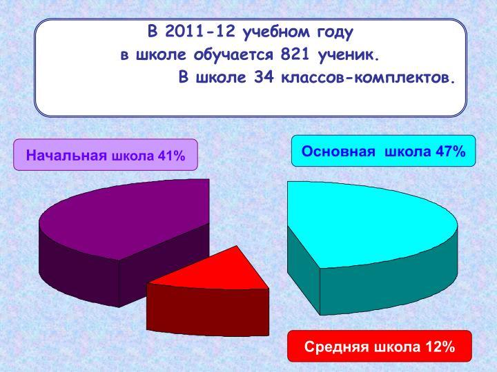 В 2011-12 учебном году