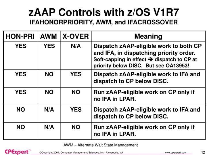zAAP Controls with z/OS V1R7