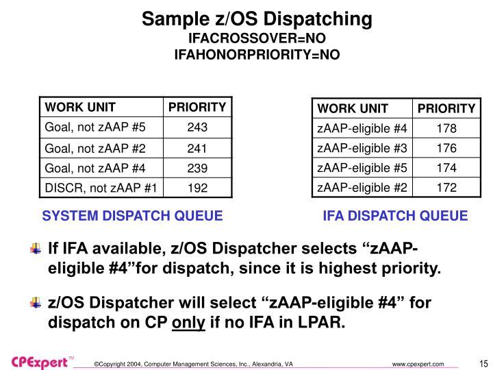 Sample z/OS Dispatching