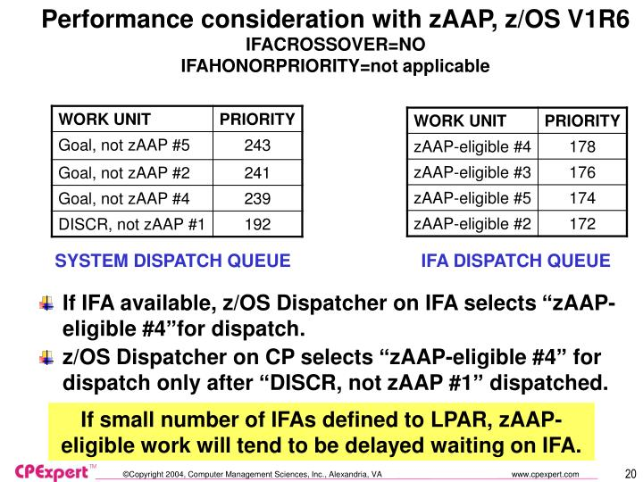 Performance consideration with zAAP, z/OS V1R6