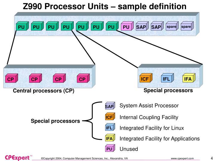 Z990 Processor Units – sample definition