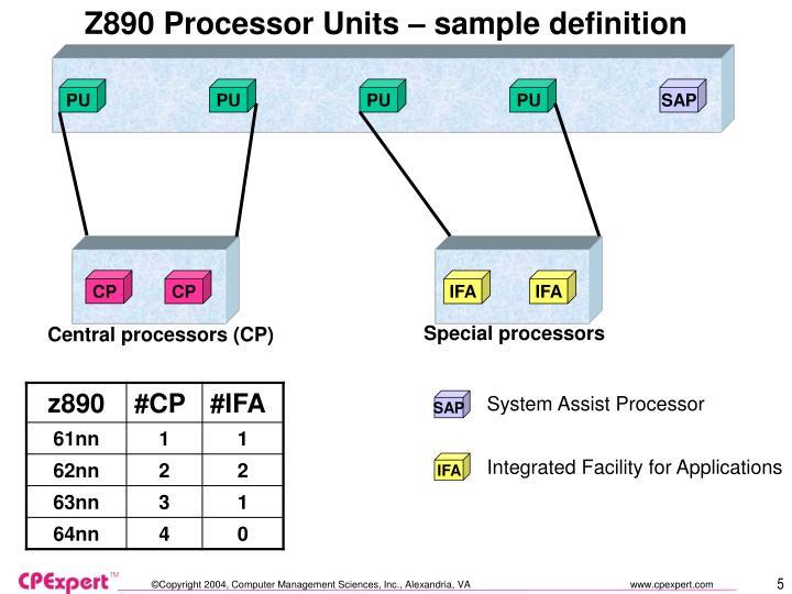 Z890 Processor Units – sample definition