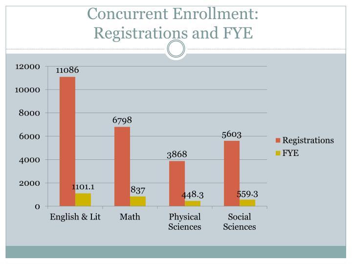 Concurrent Enrollment: