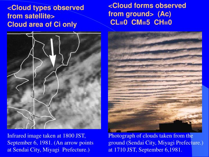 <Cloud types observed   from satellite>