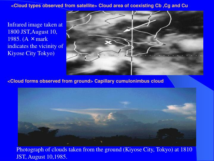 <Cloud types observed from satellite> Cloud area of coexisting Cb ,Cg and Cu