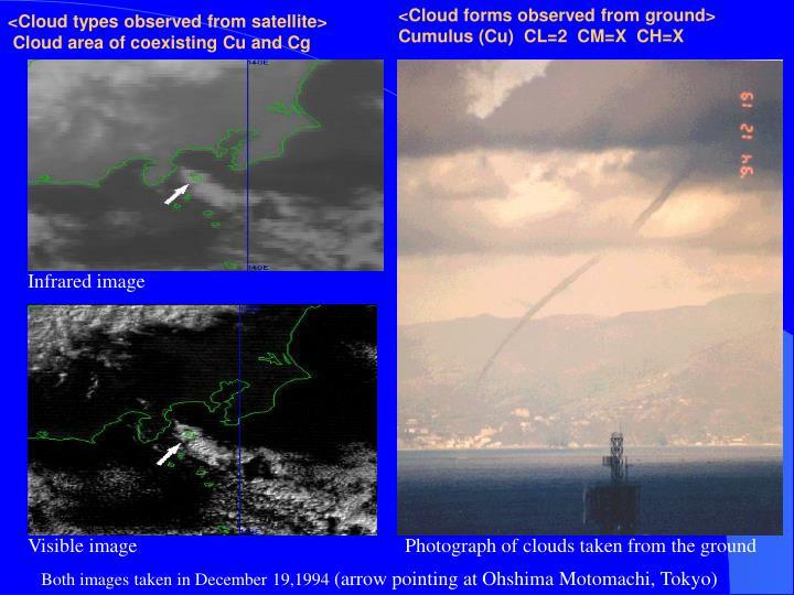 <Cloud forms observed from ground> Cumulus (Cu)  CL=2  CM=X  CH=X