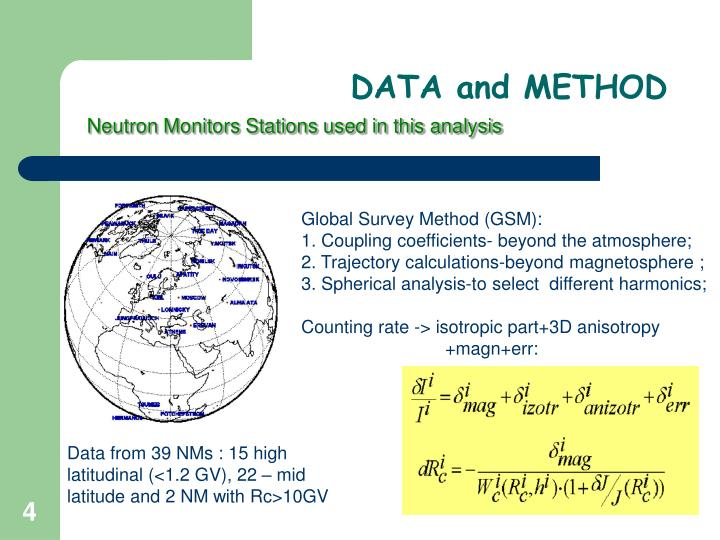 DATA and METHOD