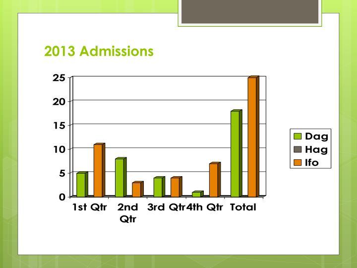 2013 Admissions