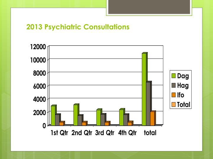 2013 Psychiatric Consultations