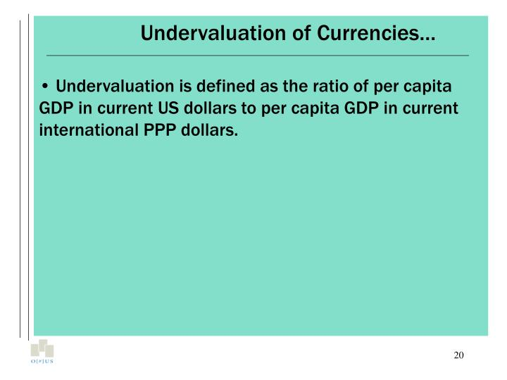 Undervaluation of Currencies…