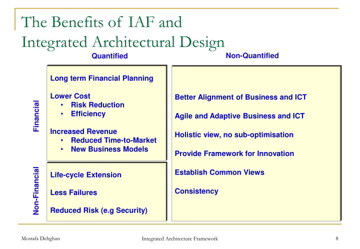 The Benefits of IAF and