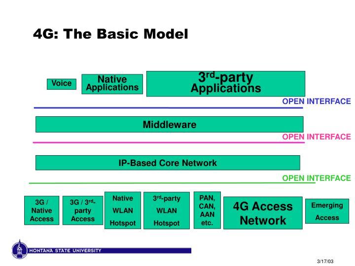 4G: The Basic Model