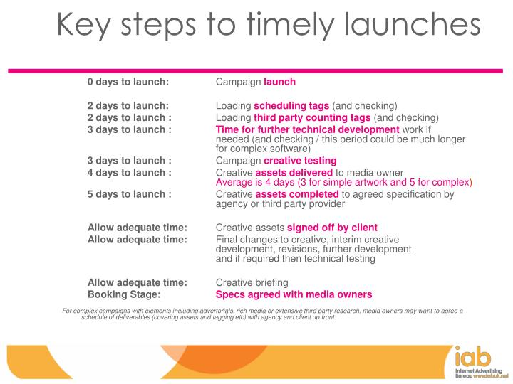 Key steps to timely launches