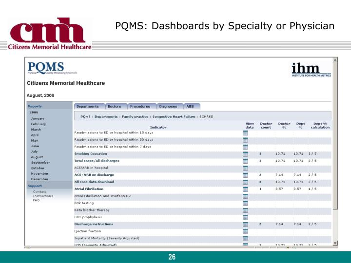 PQMS: Dashboards by Specialty or Physician