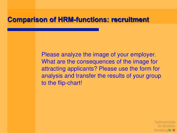 Comparison of HRM-functions: recruitment