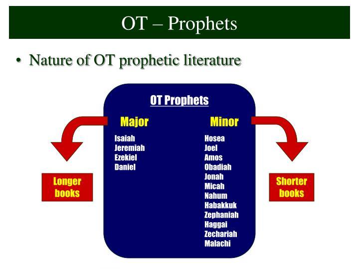 OT – Prophets