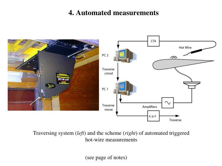 4. Automated measurements