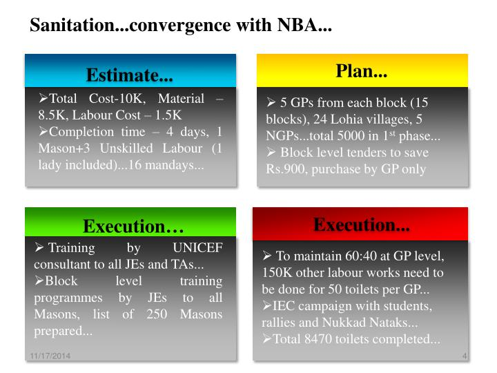 Sanitation...convergence with NBA...