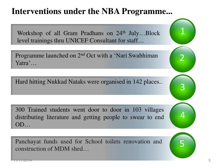 Interventions under the NBA Programme...