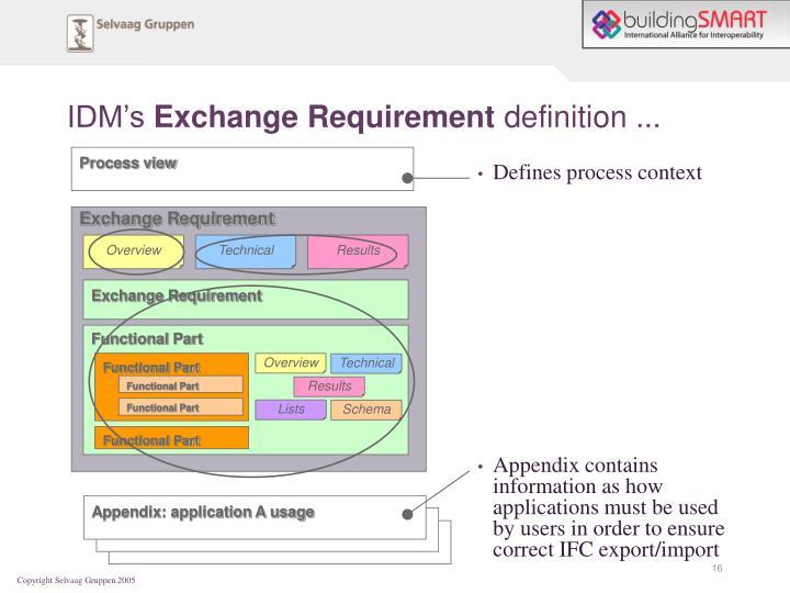 Exchange Requirement