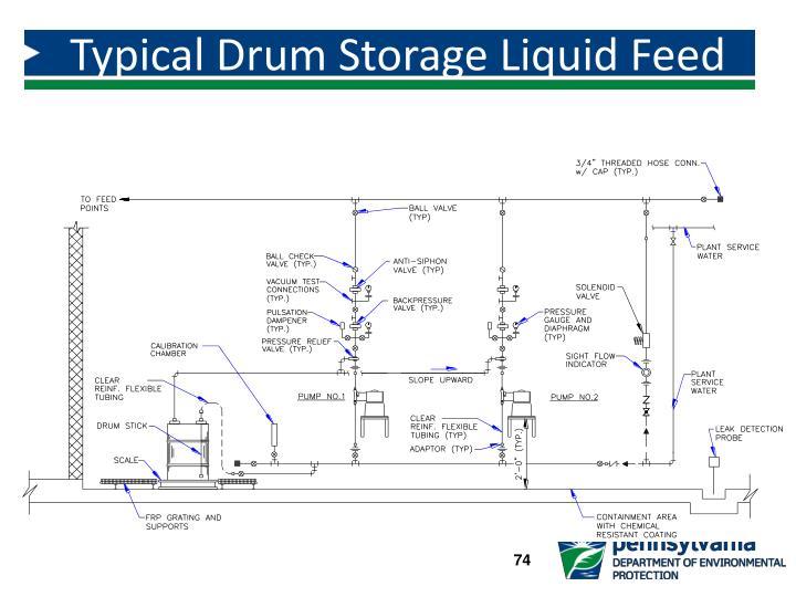 Typical Drum Storage Liquid Feed System