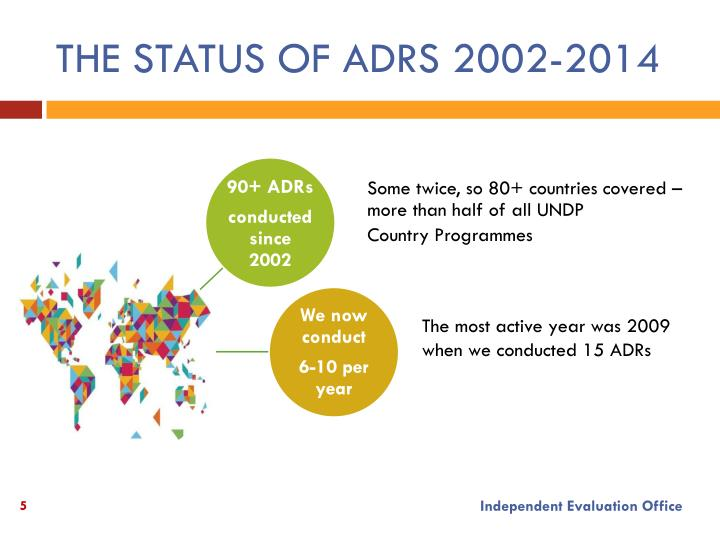 THE STATUS OF ADRS 2002-2014