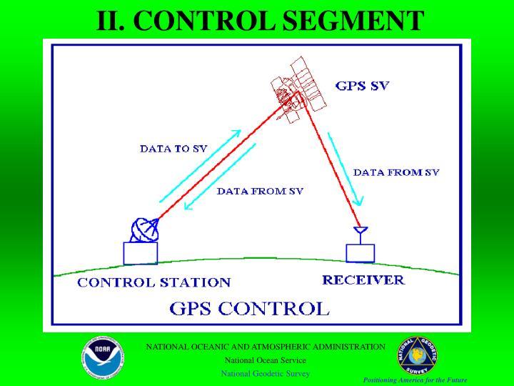 II. CONTROL SEGMENT