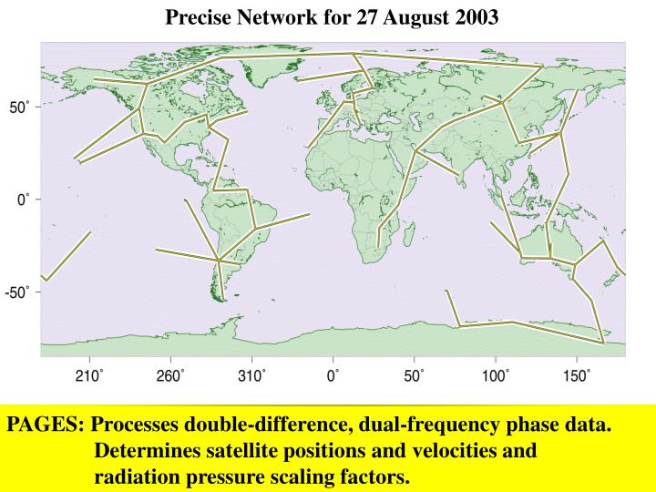 Precise Network for 27 August 2003