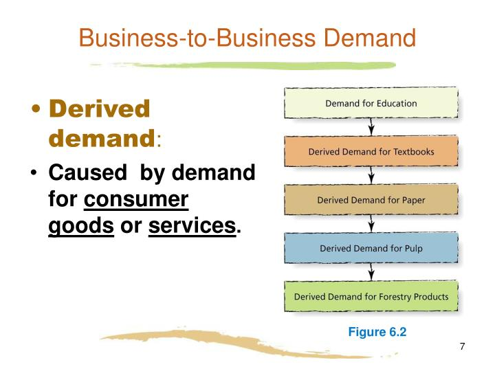 Business-to-Business Demand