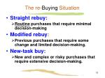 the re buying situation
