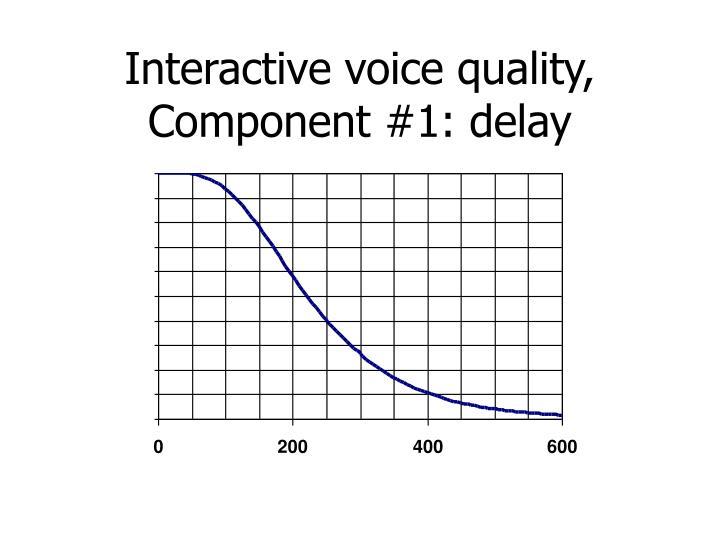 Interactive voice quality,