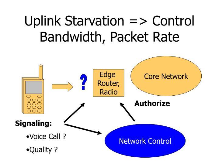 Uplink Starvation => Control Bandwidth, Packet Rate