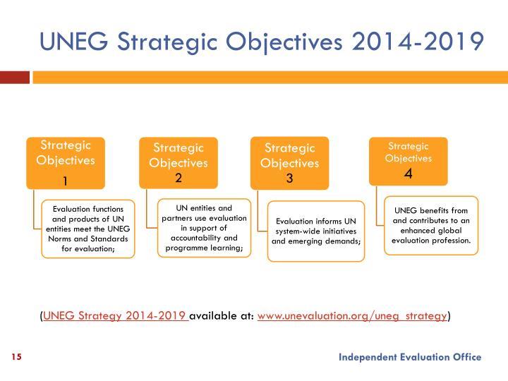 UNEG Strategic Objectives 2014-2019