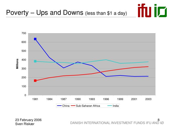 Poverty – Ups and Downs